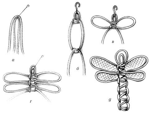 Плетение из веревки своими руками браслеты схема